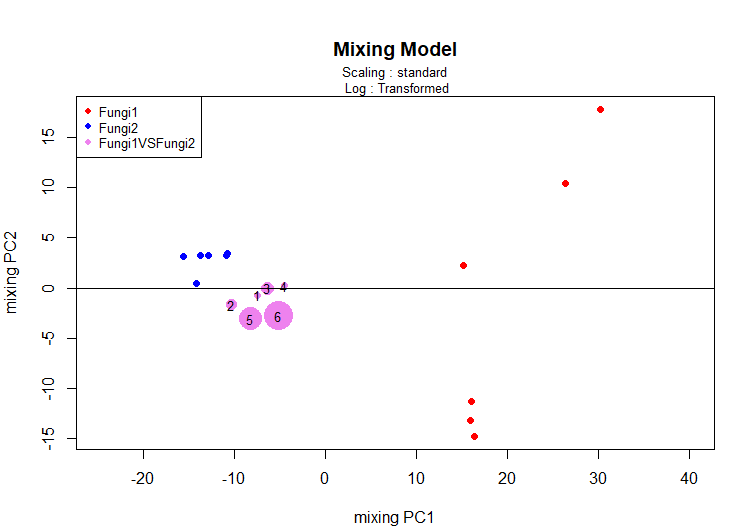 Pictures/mixingmodel.png