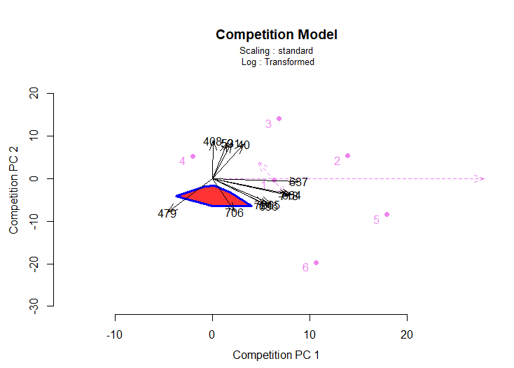 Pictures/competition_model.png