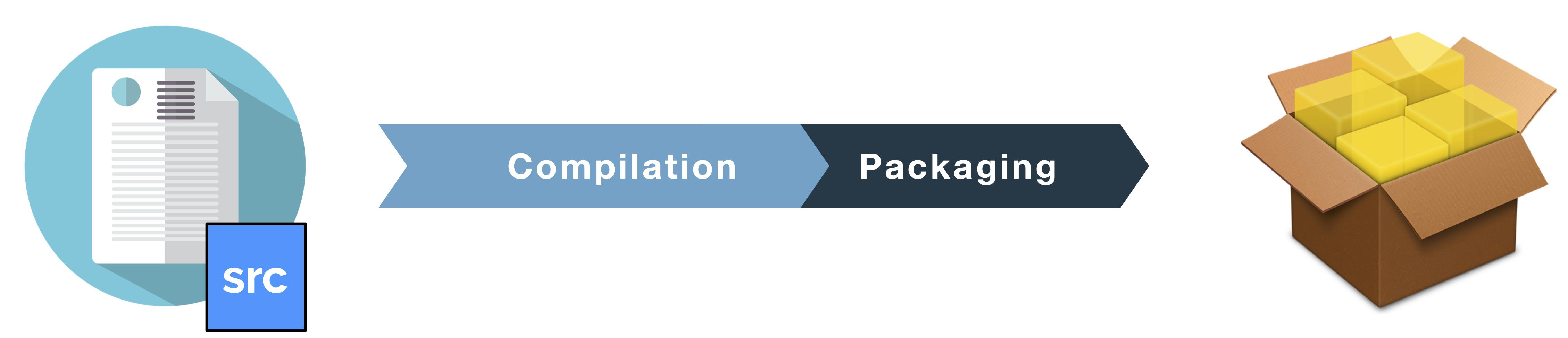 src/images/build-packaging.png