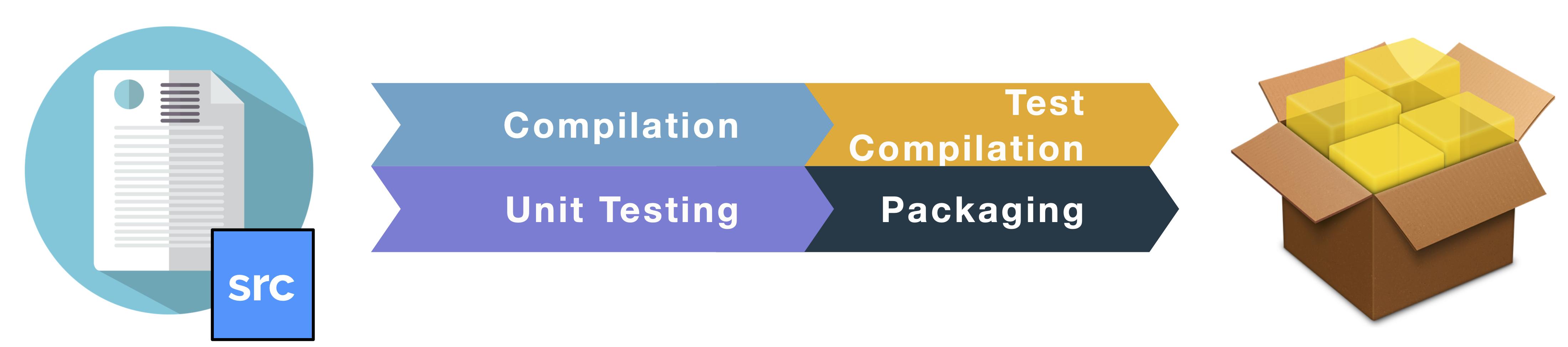 src/images/build-testing.png