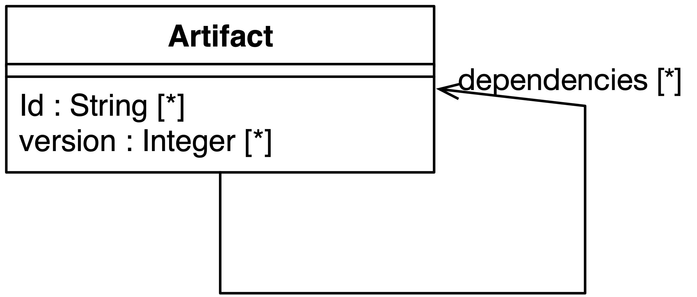 src/images/cd-software-artifact.png