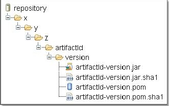 src/images/directory-pattern.png