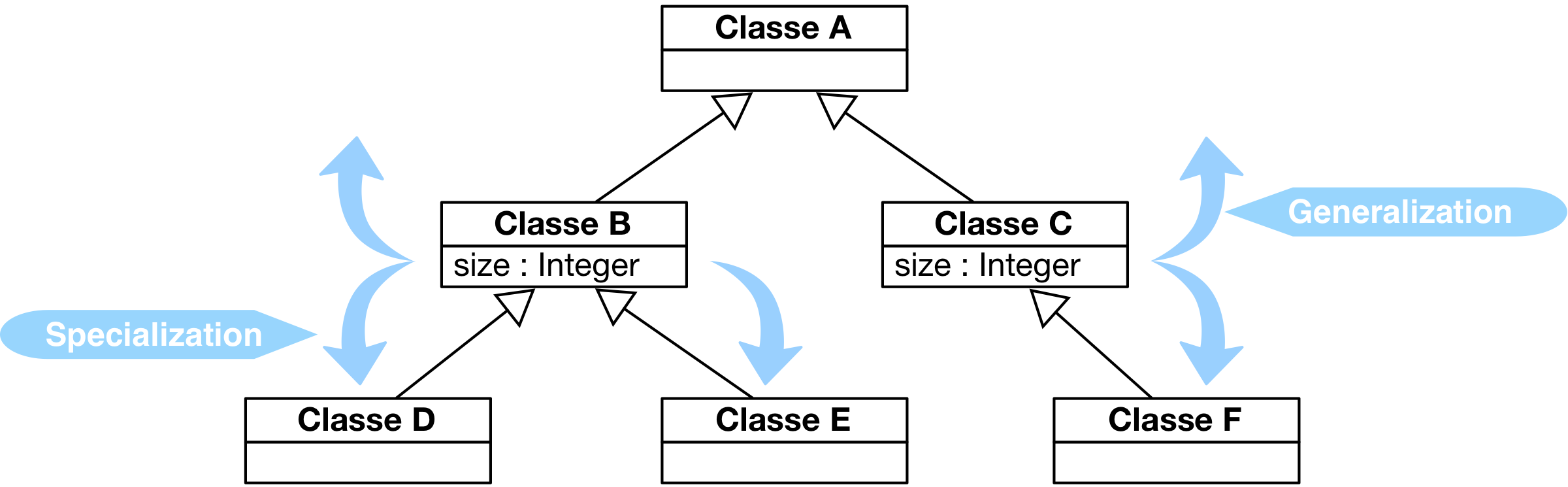 src/images/attribute-generalization.png
