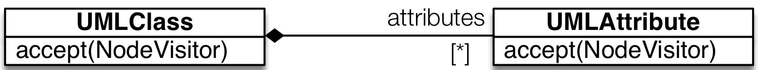 src/images/class-attribute.png