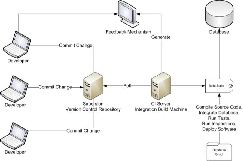 src/images/deployment.png