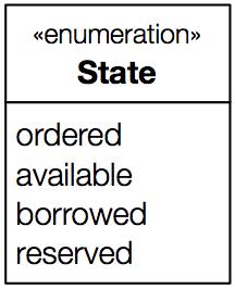 src/images/enum-state.png