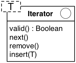 src/images/iterator.png