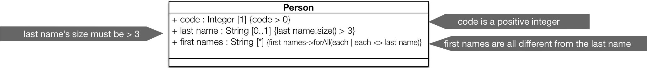 src/images/person-constraints.png
