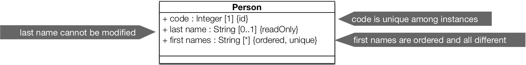 src/images/person-properties.png