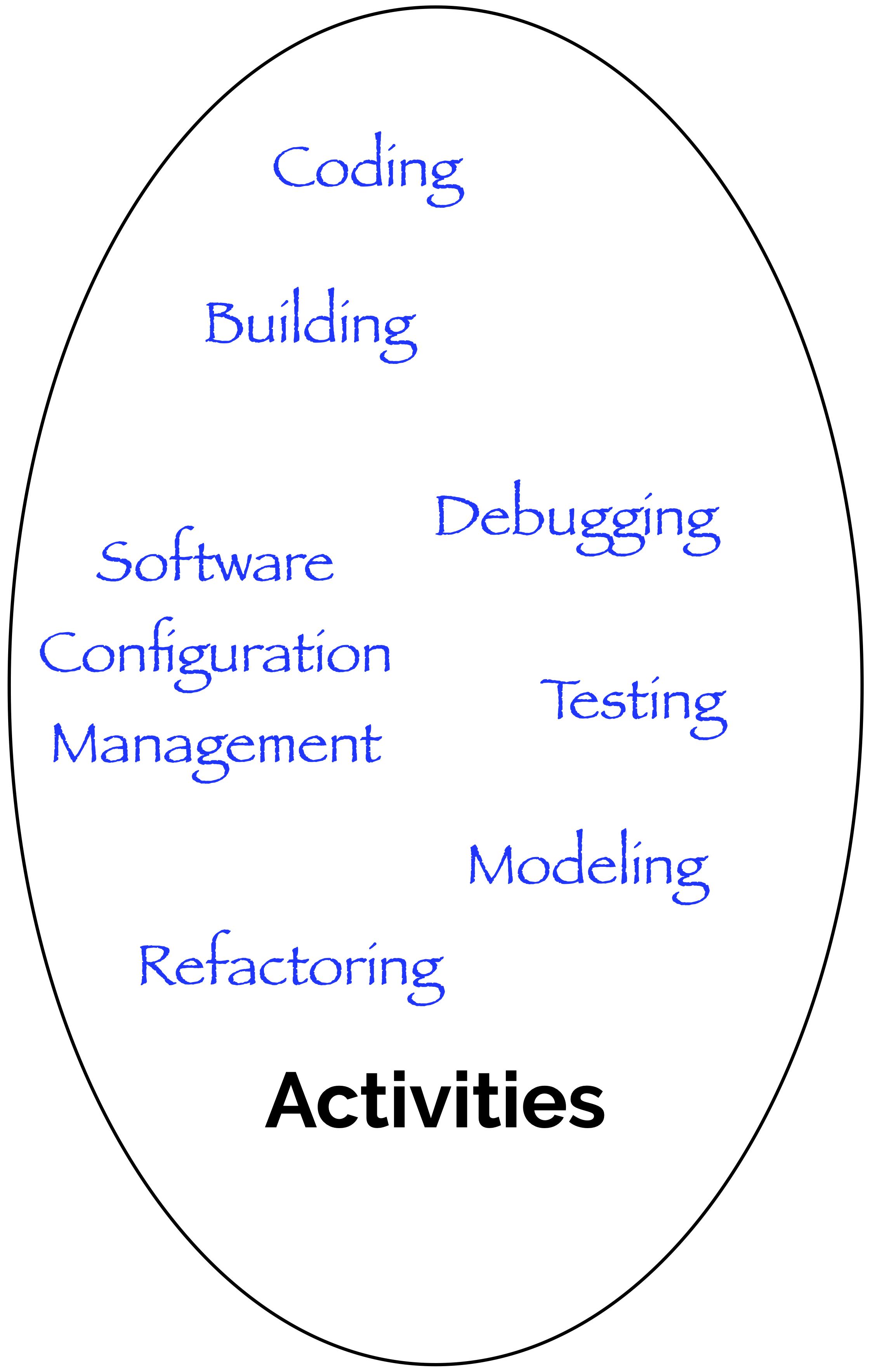 src/images/big-picture-activities.png