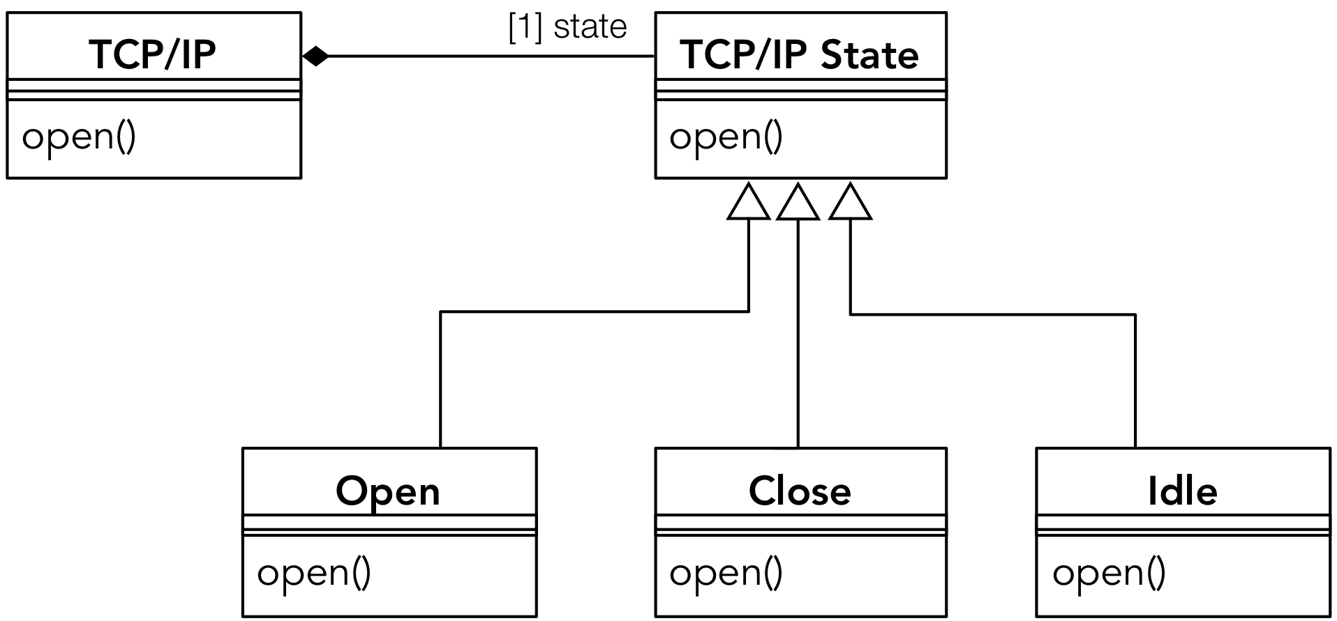 resources/png/tcp-ip-state.png