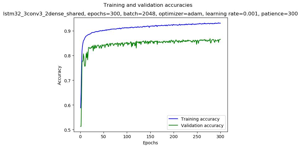 keras/results/lstm32_3conv3_2dense_shared_2019-01-07_06:57_gpu-0-1_adam_0.001_2048_300_acc.png