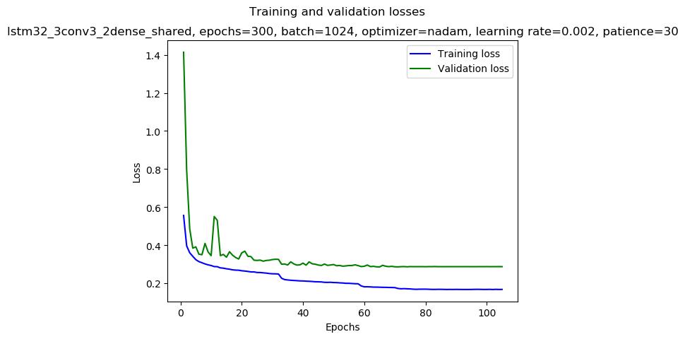 keras/results/lstm32_3conv3_2dense_shared_2019-01-03_03:24_gpu-0-1_nadam_0.002_1024_300_mirror-double_loss.png