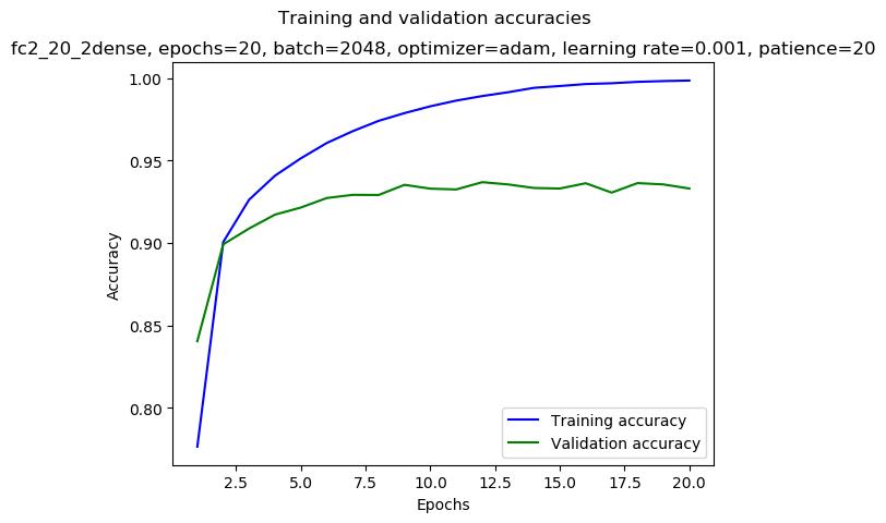 keras/results/fc2_20_2dense_2019-01-05_15:42_gpu-2-1_adam_0.001_2048_20_mirror-double_acc.png